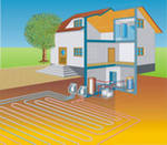 Геотермальные системы отопления (Геотермальное отопление дома)