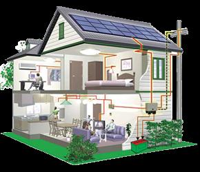 Расчет стоимости солнечной электростанции для частного дома