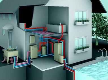 О чем нужно знать перед установкой геотермального теплового насоса